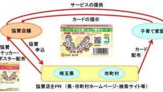 埼玉県事業パパママ応援事業協賛 | 自宅サロンオーナー